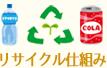 リサイクル仕組み